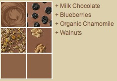 chocolate and antioxidants